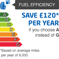 EU Rating - Fuel Efficiency
