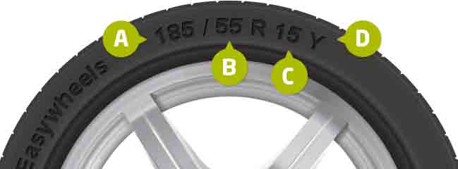 Wheel Guide